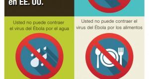 Información sobre la Enfermedad del Ébola