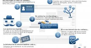 7 principios básicos para reconocer páginas web fiables sobre salud