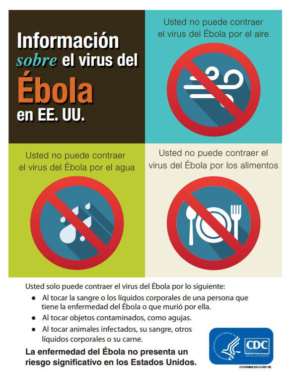 Infografia Ebola en Español