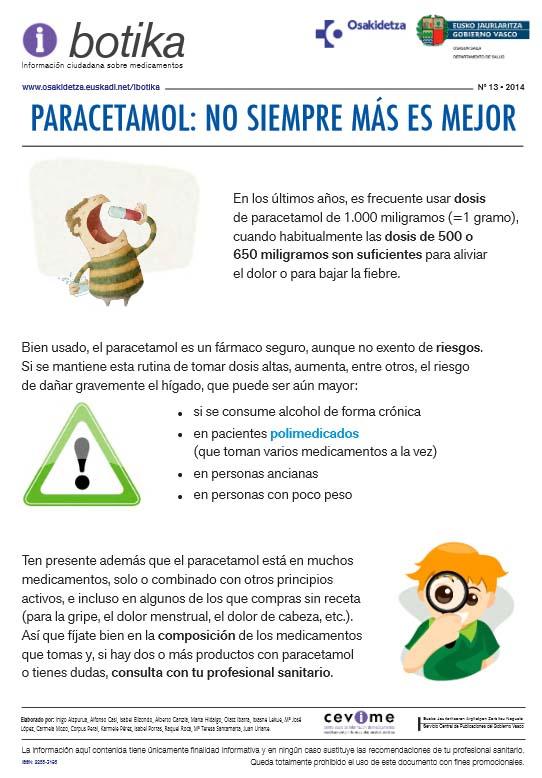 Paracetamol i-botika